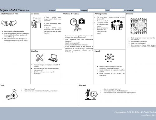 MILANO Lunedì 7 Ottobre 2019 1° WORKSHOP: WELFARE MODEL CANVAS