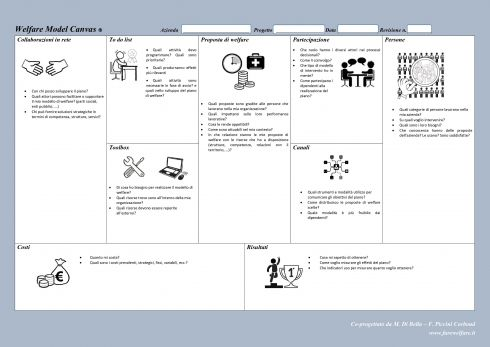 Welfare Model Canvas - Ripartire con metodo